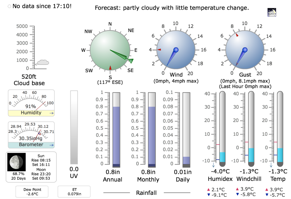 Weather Station (2/2)